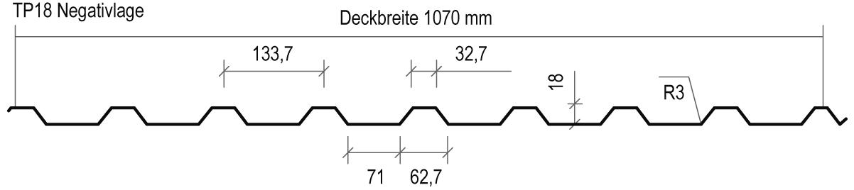 TP18Negativlage